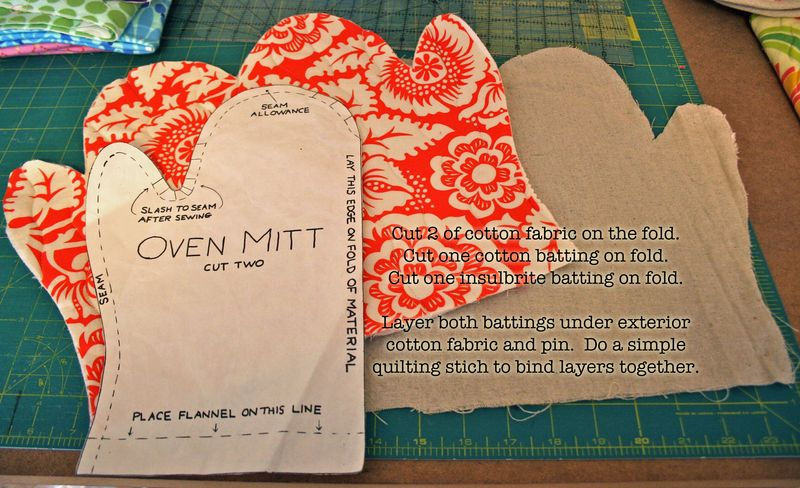 Oven Mitt Pattern Pieces